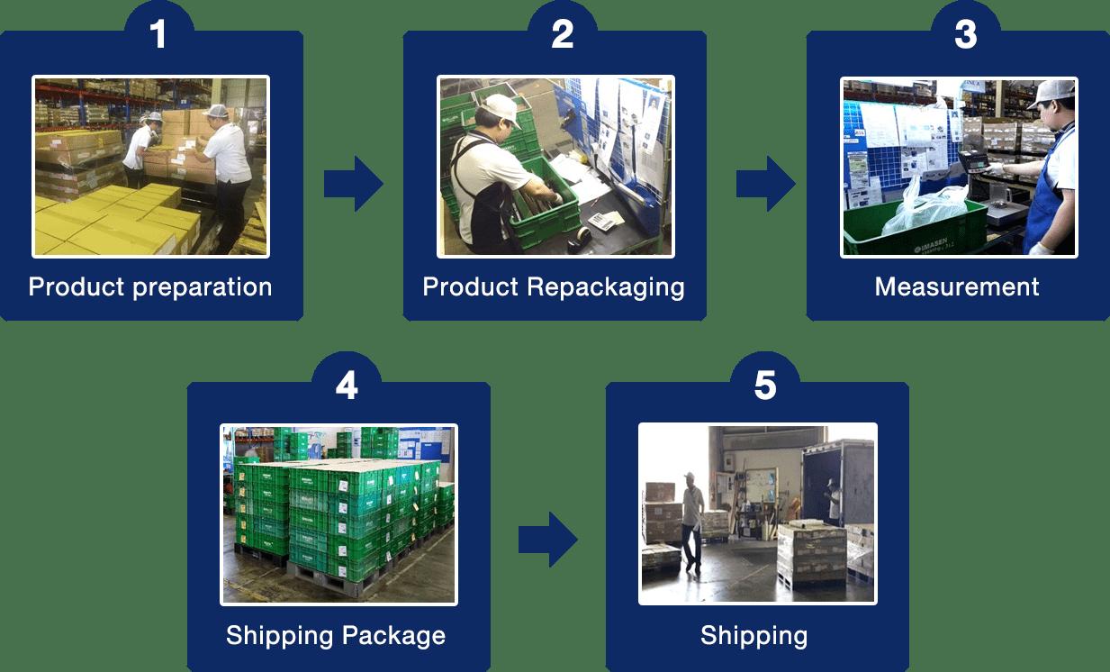 bang-pa-in-warehouse_optimized
