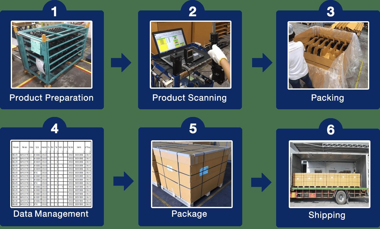 laem-chabang-packaging_optimized